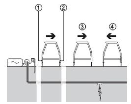 Ground Fault Detection Diagram